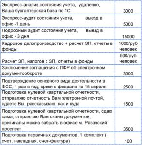 Бухгалтерские услуги москва расчет за кадровое делопроизводство частный бухгалтер 8-916-252-57-10 Галина Курченко