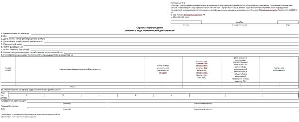 Справка-подтверждение основного вида деятельности бухгалтерский налоговый учет фсс нс и пз
