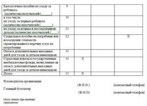 Приложение 2. Расшифровка расходов2