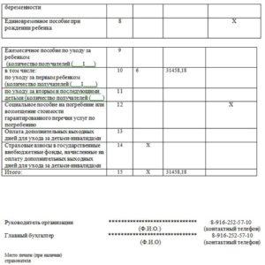Приложение 2 к заявлению на возмещение из фсс2