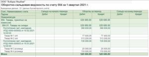 Счет комиссионных товаров 004